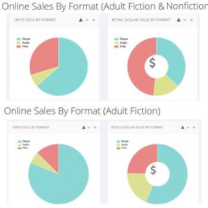 Digitalisierung-des-US-Buchmarkts-schreitet-voran